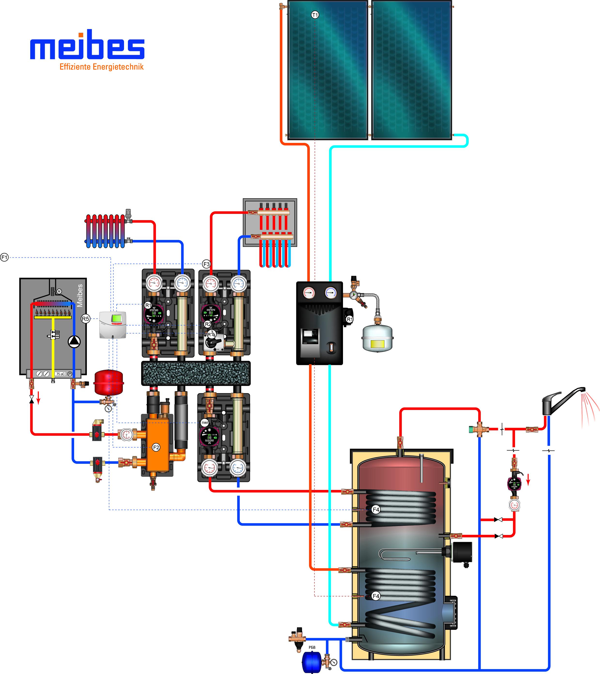 схема обвязки котла водяного отопления