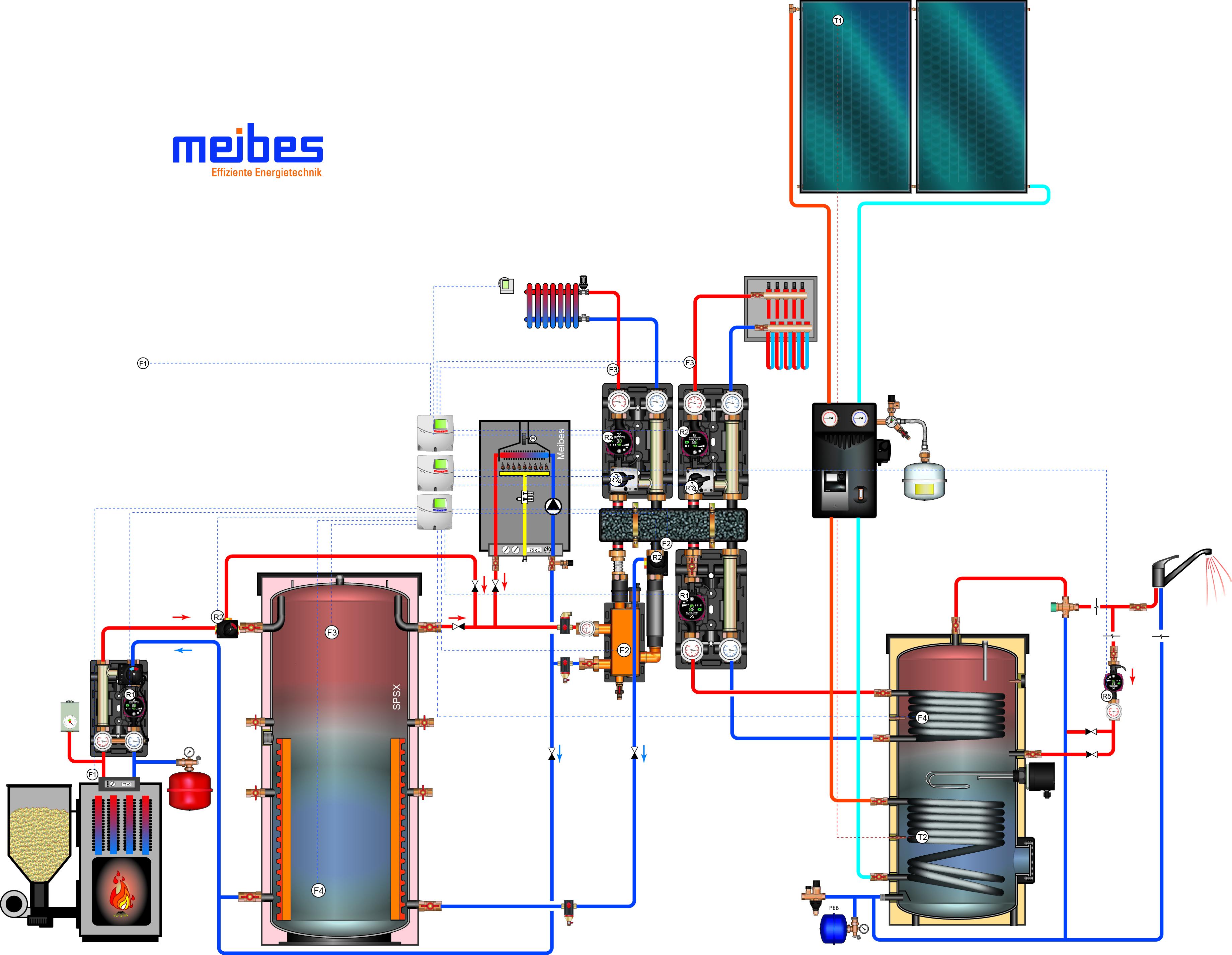 Гидравлическая система в Трейд Сервис (TS.PARTS)