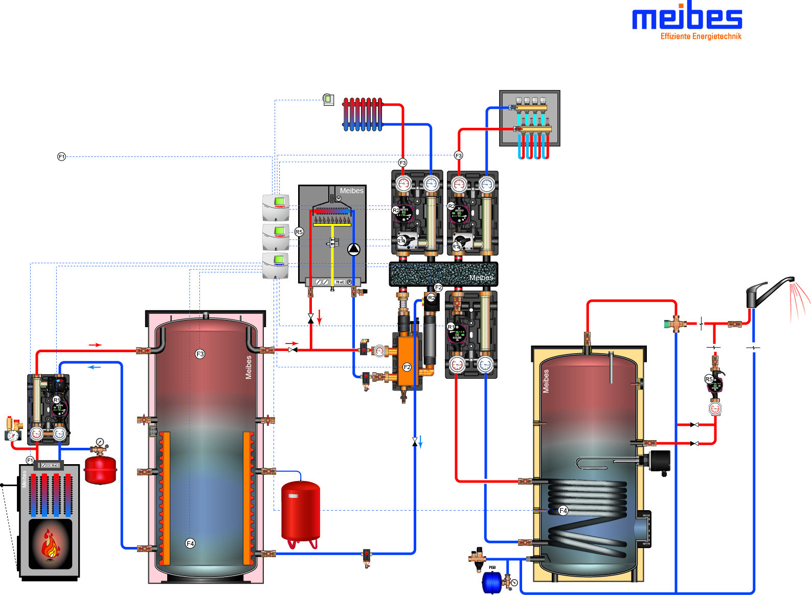 замкнутый цикл отопление схема описание