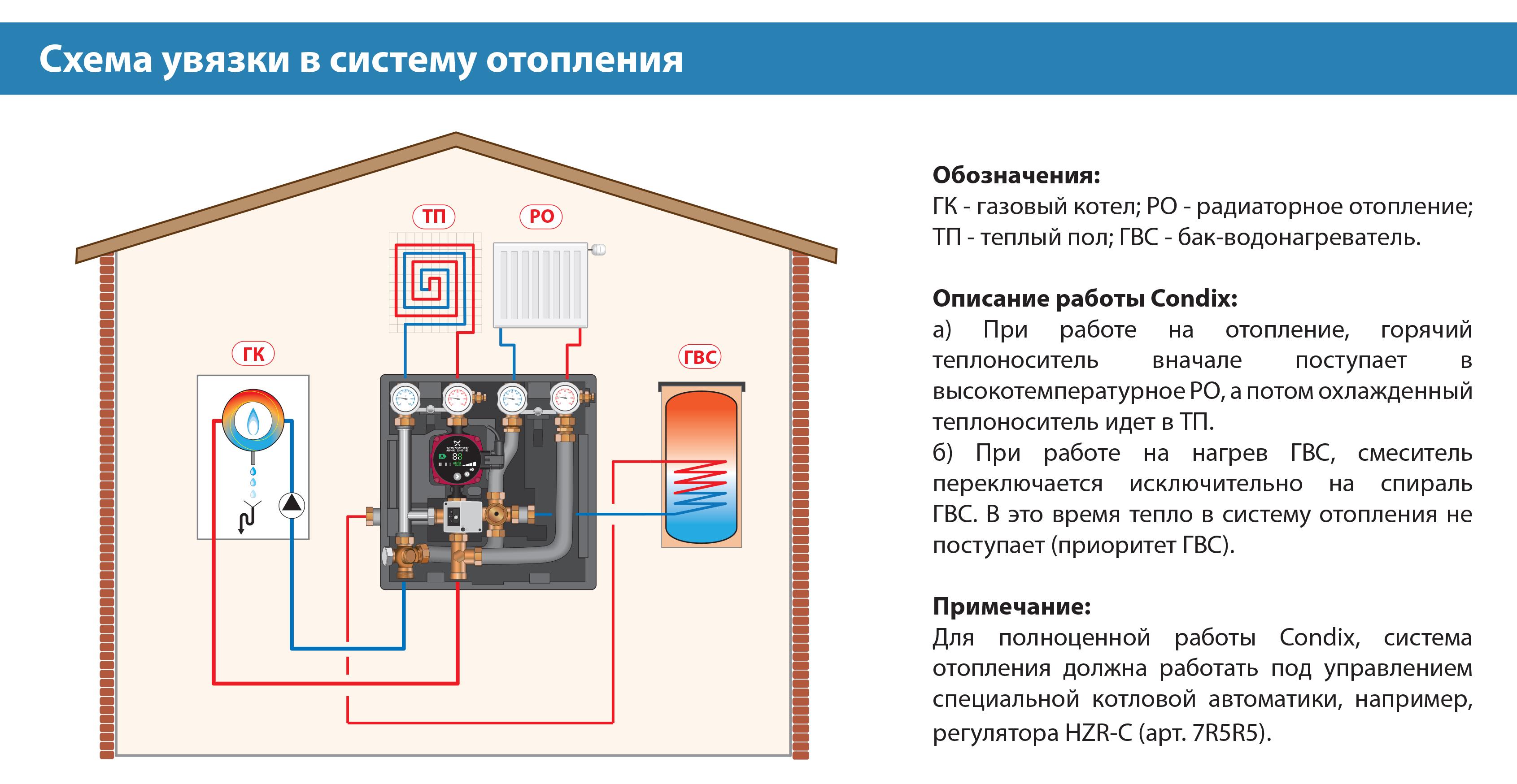 схема теплового насоса dwg