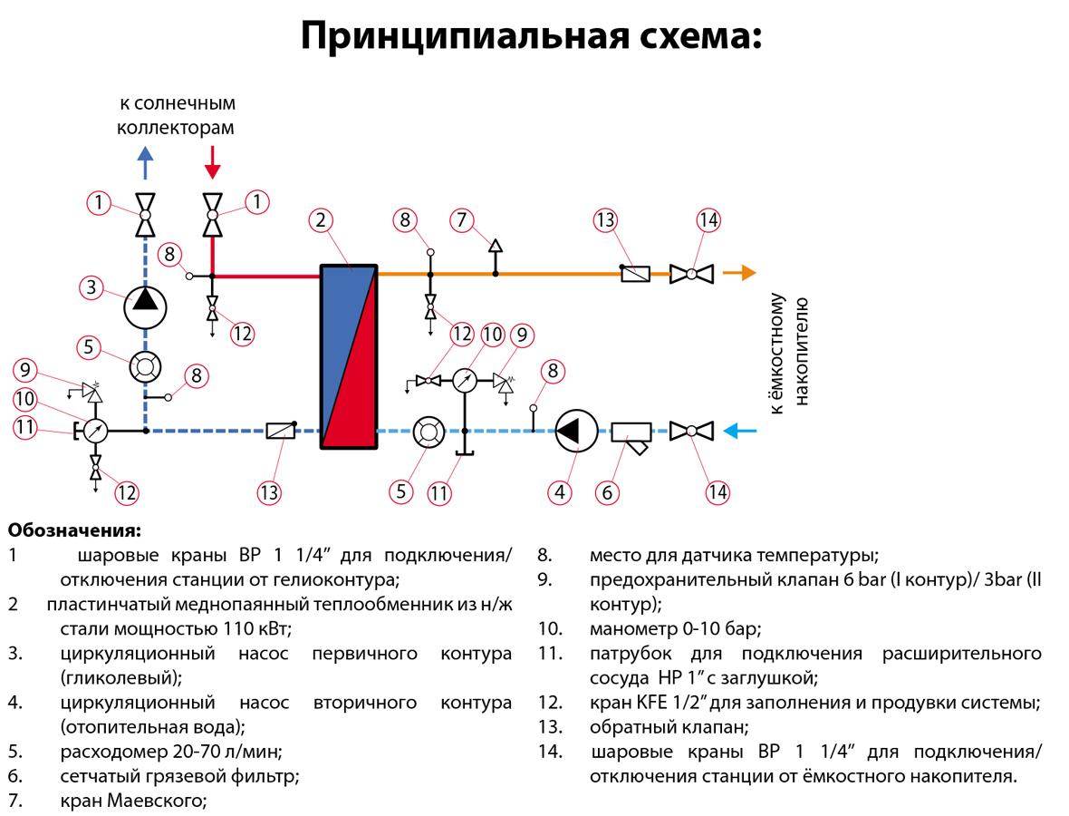 Коллектор meibes схема подключения