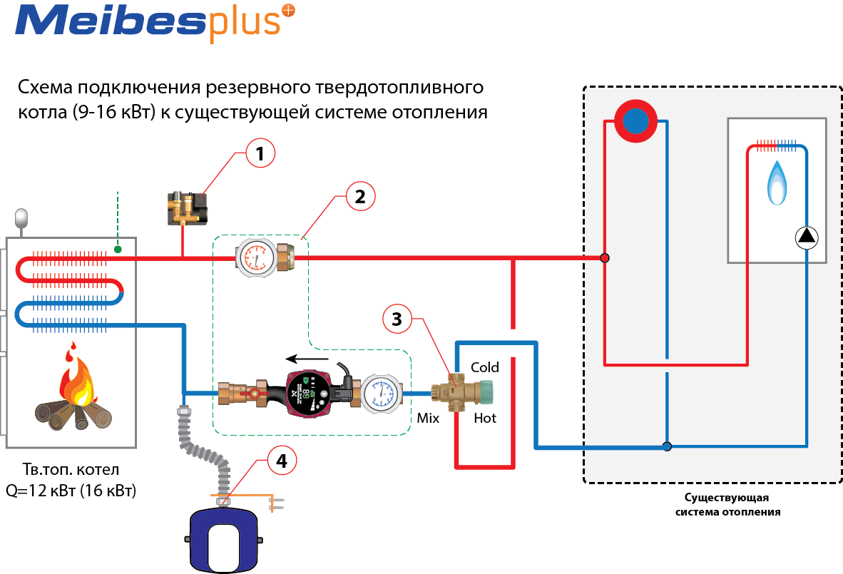 Твердотопливный котел и электрический схема соединения