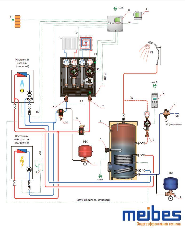Этажный щиток / Немного об отводах от стояка и подключении ввода в